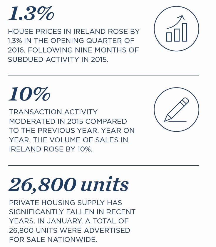 Irish Residential Market Spring Review 2016
